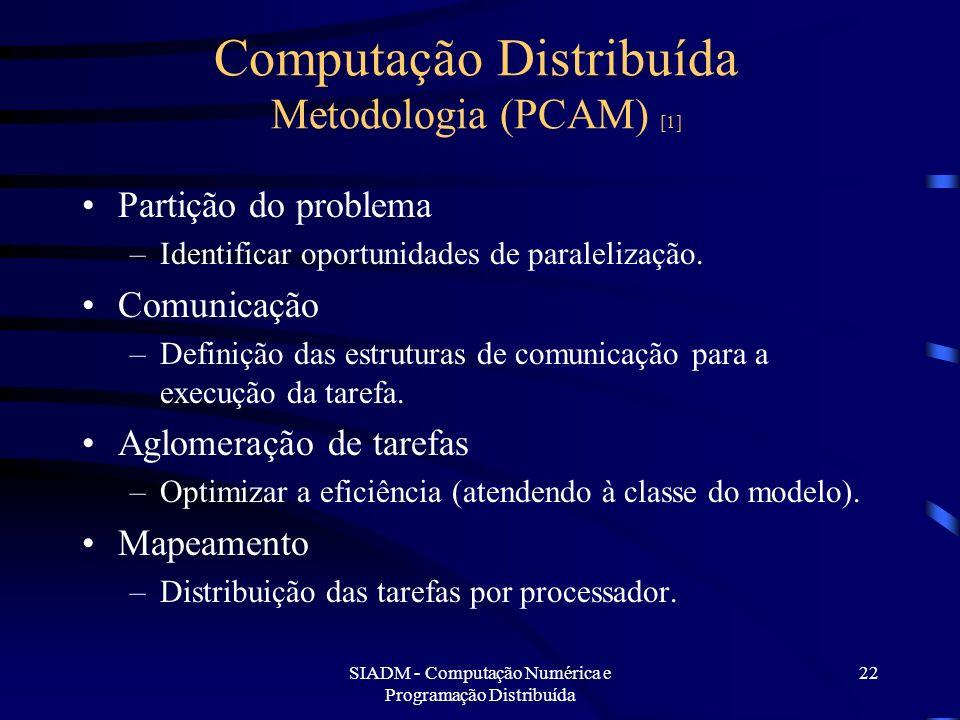 Computação Distribuída Metodologia (PCAM) [1]